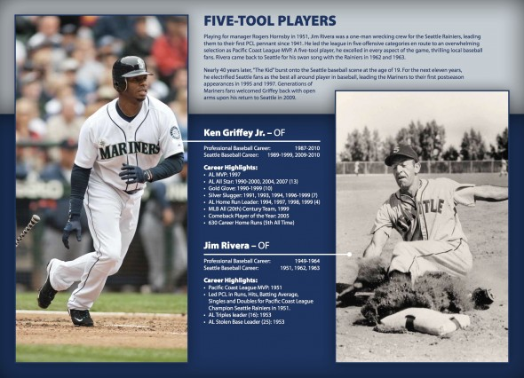 "Griffey, lefty, and Jim Rivera, who played for the Seattle Rainiers, are part of a special ""Connecting the Generations"" exhibit at Safeco Field. / Seattle Mariners"