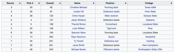 Seahawks-2013-draft-590x182